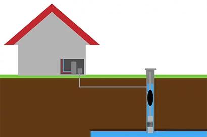 Instalación de bombas de pozo profundo
